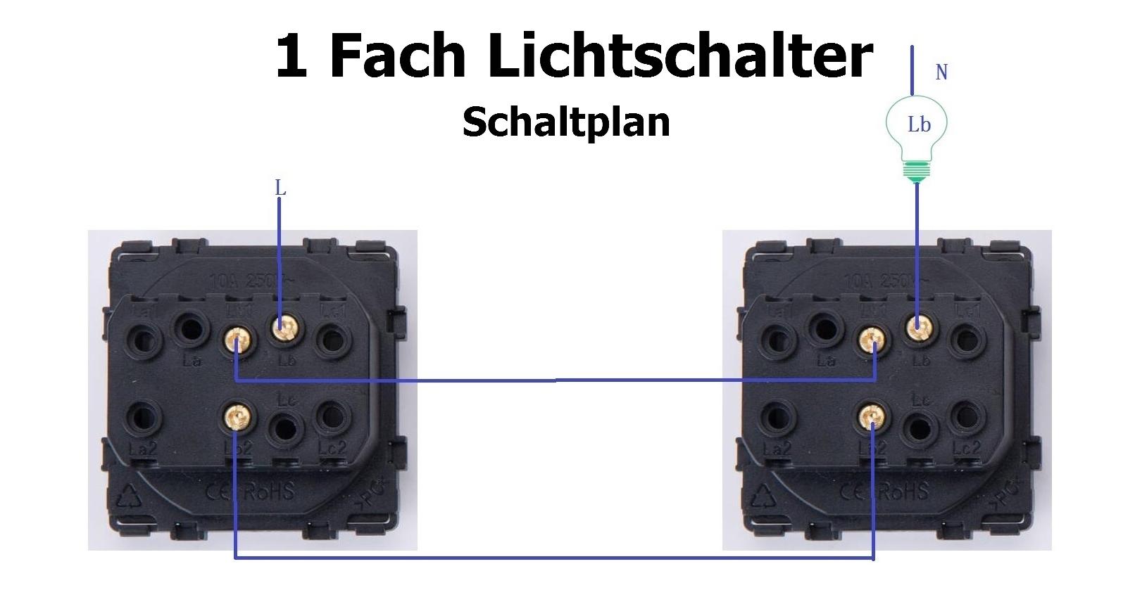 https://lichtschalter24.shop/media/image/9d/6d/c3/1fschalt.jpg