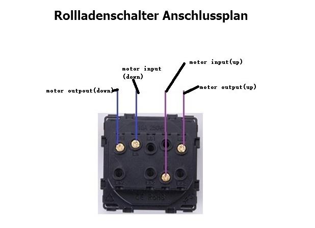 https://lichtschalter24.shop/media/image/fc/e8/a7/Rolladenschalter_Wipp.jpg