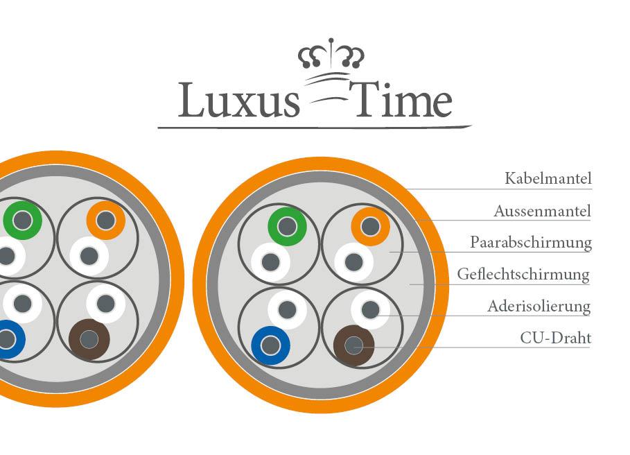 https://lichtschalter24.shop/media/image/fd/f6/02/Luxus-Time_Netzwerkkabel5.jpg